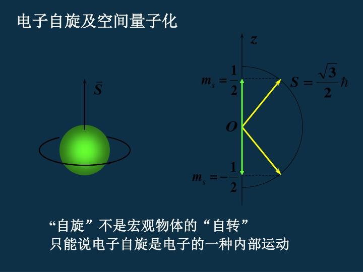电子自旋及空间量子化