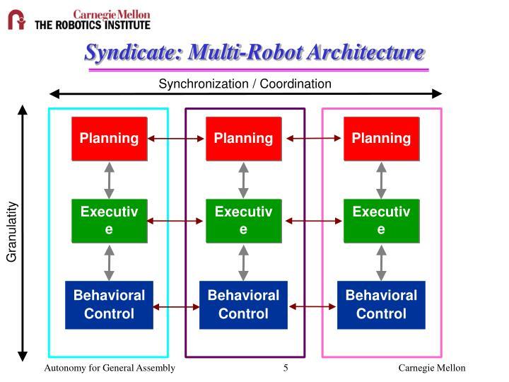 Synchronization / Coordination