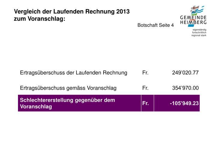 Vergleich der Laufenden Rechnung 2013