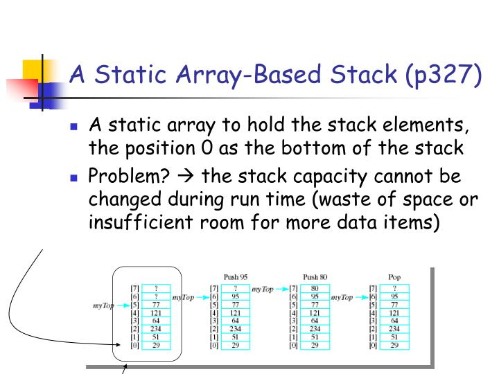 A Static Array-Based Stack (p327)