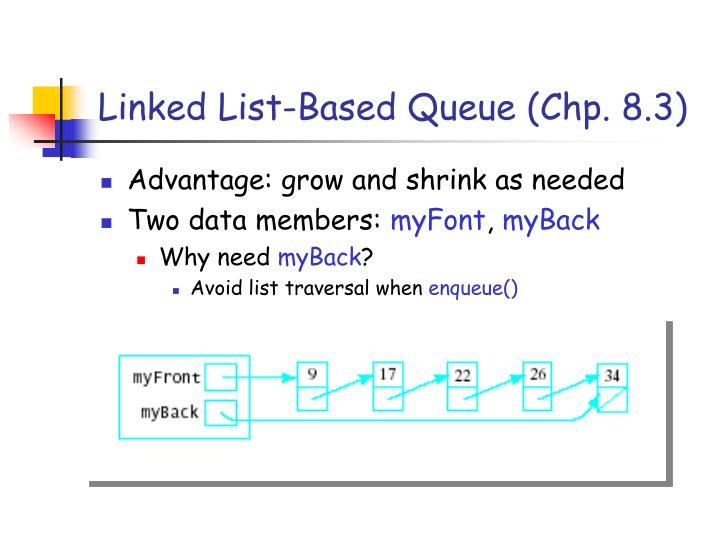 Linked List-Based Queue (Chp. 8.3)