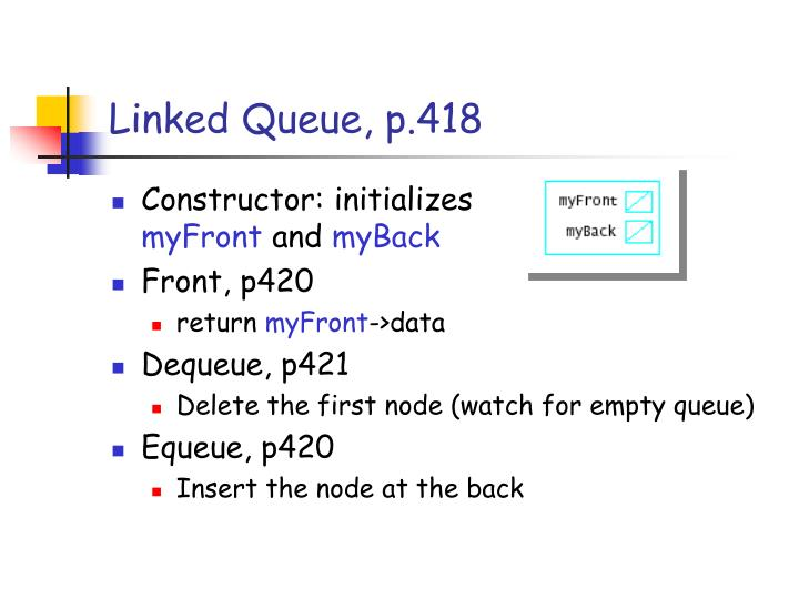Linked Queue, p.418