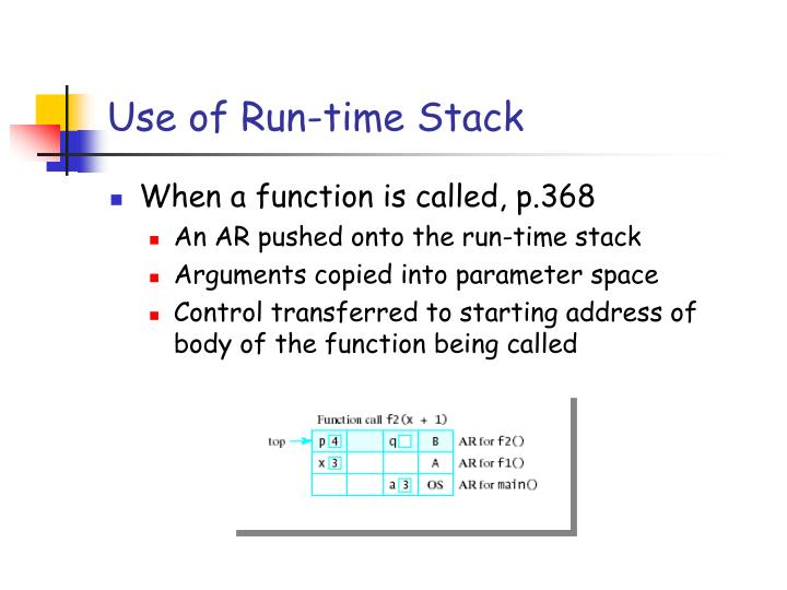 Use of Run-time Stack