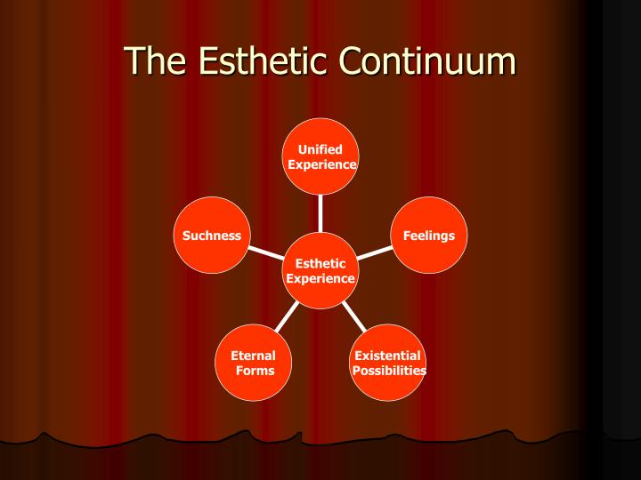 The Esthetic Continuum