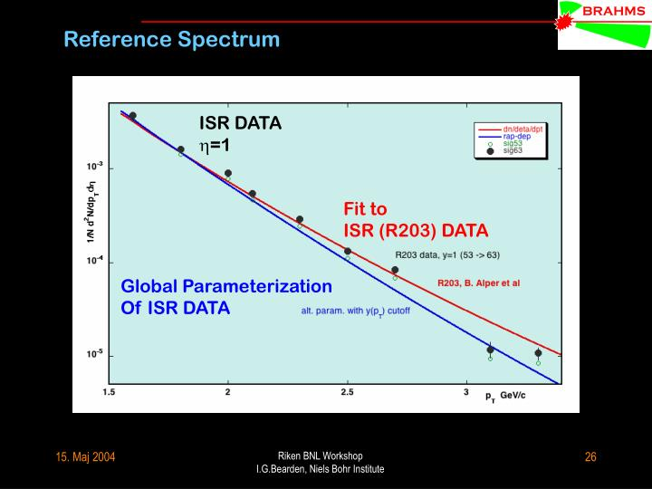 Reference Spectrum