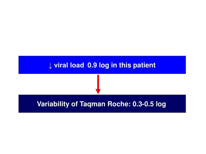 ↓ viral load