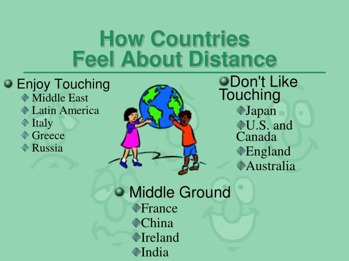 How Countries