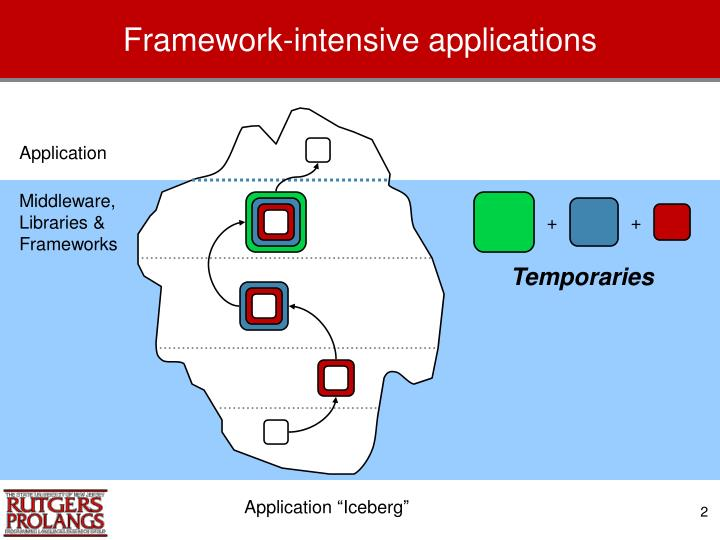Framework intensive applications
