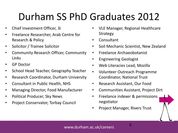 Durham SS PhD Graduates 2012