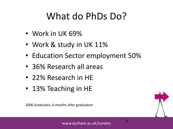 What do phds do