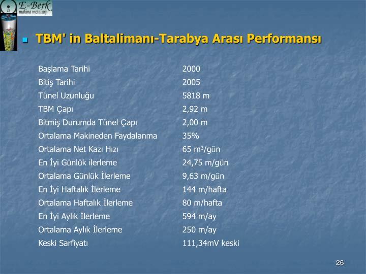TBM' in Baltalimanı-Tarabya Arası Performansı