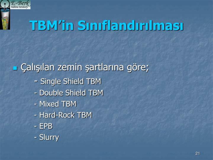 TBM'in Sınıflandırılması