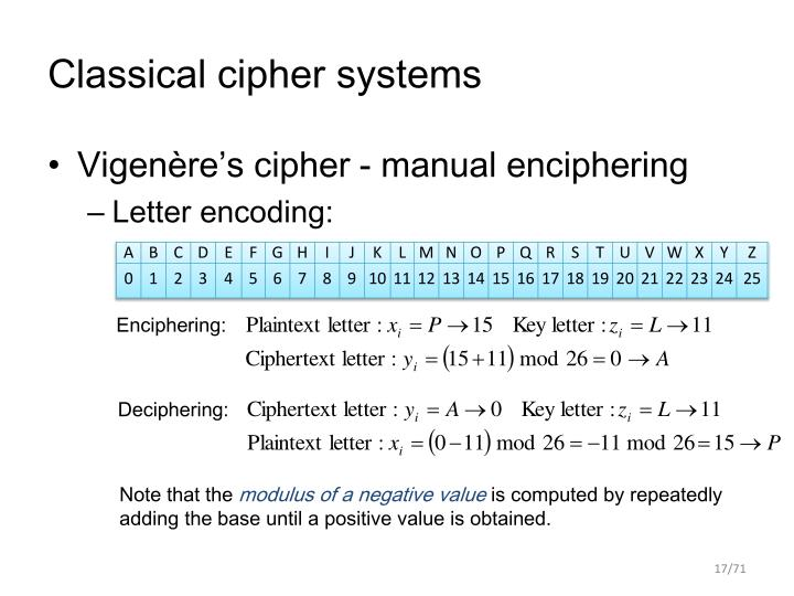 Classical cipher systems