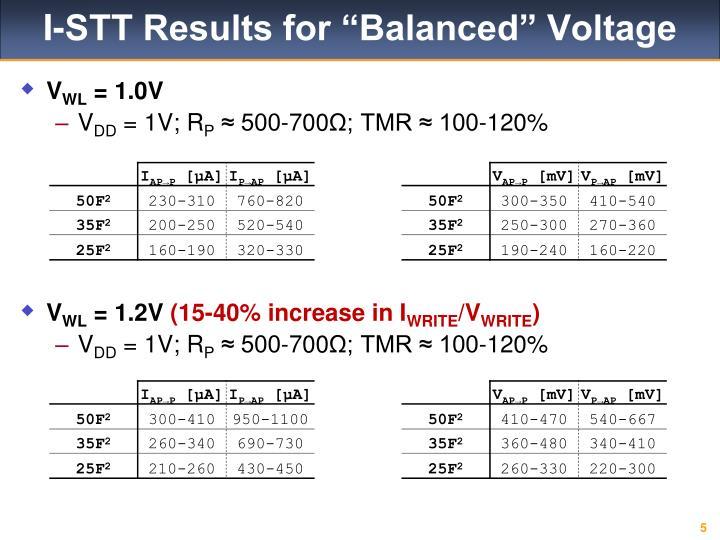 """I-STT Results for """"Balanced"""" Voltage"""