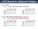 i stt results for balanced voltage