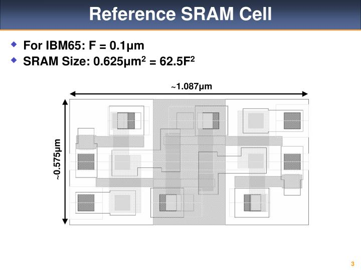 Reference sram cell