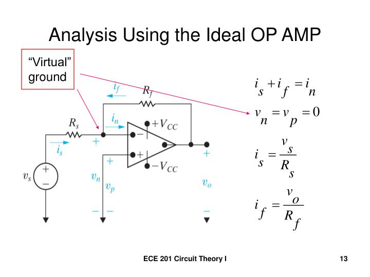Analysis Using the Ideal OP AMP