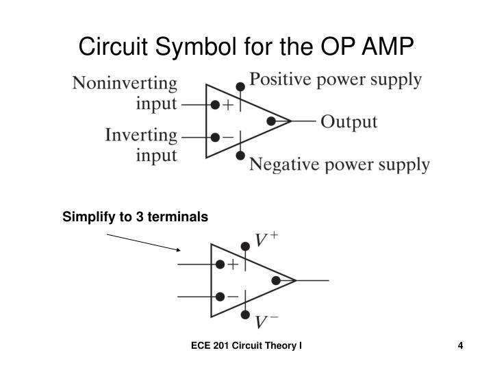 Circuit Symbol for the OP AMP
