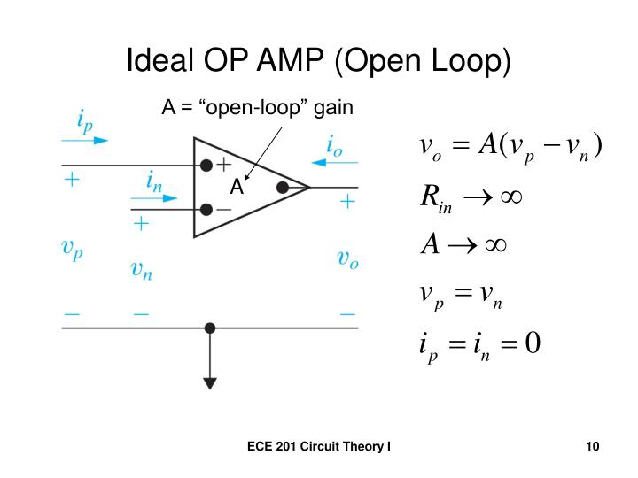 Ideal OP AMP (Open Loop)