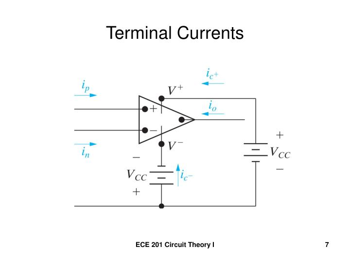 Terminal Currents