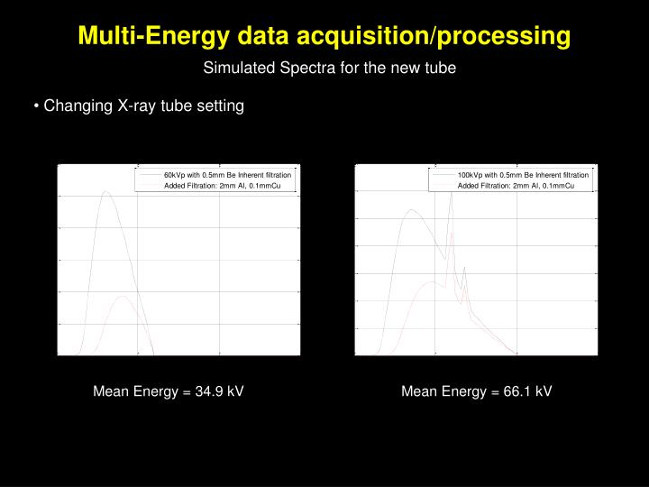 Multi-Energy data acquisition/processing