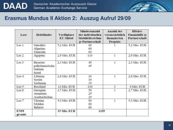 Erasmus Mundus II Aktion 2:  Auszug Aufruf 29/09