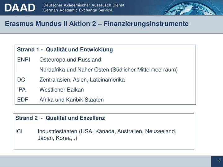 Erasmus Mundus II Aktion 2 – Finanzierungsinstrumente
