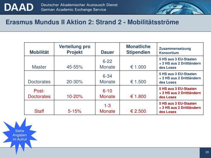 Erasmus Mundus II Aktion 2: Strand 2 - Mobilitätsströme