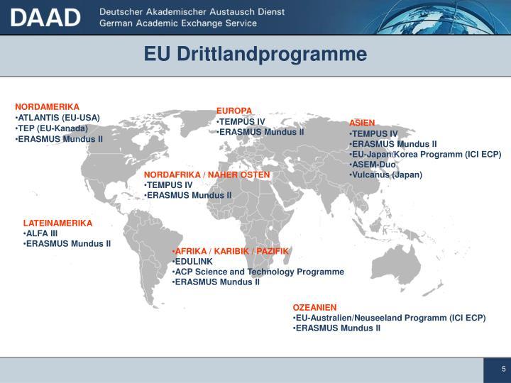 EU Drittlandprogramme