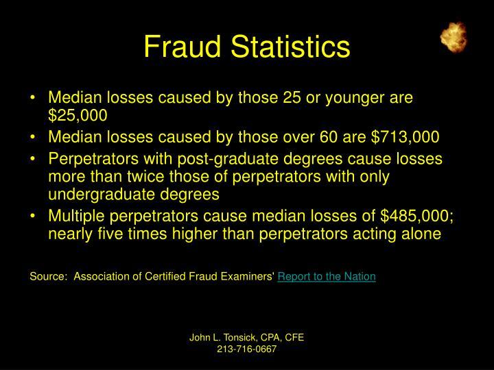 Fraud Statistics