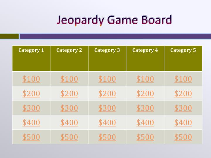Jeopardy Game Board