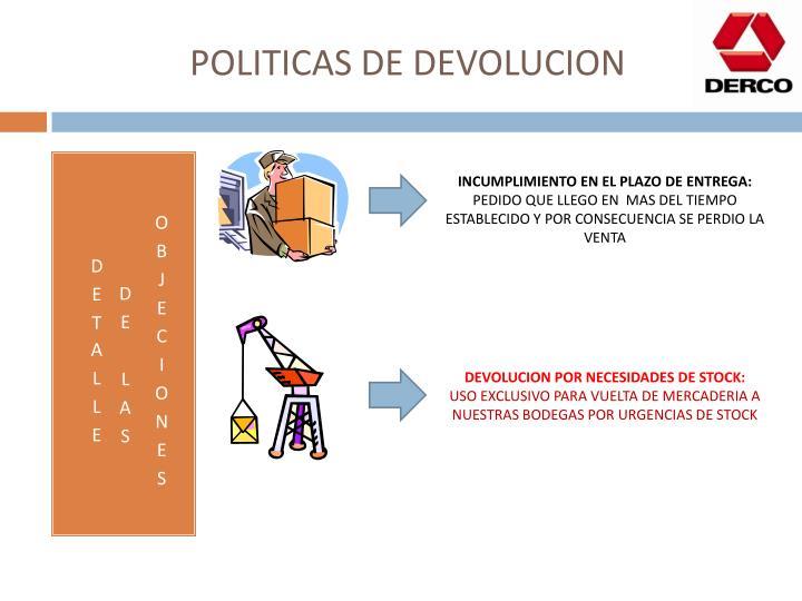 POLITICAS DE DEVOLUCION