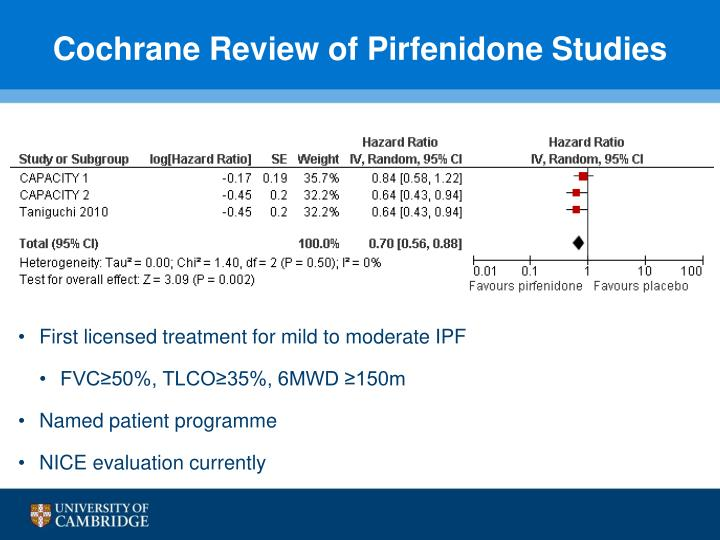 Cochrane Review of Pirfenidone Studies