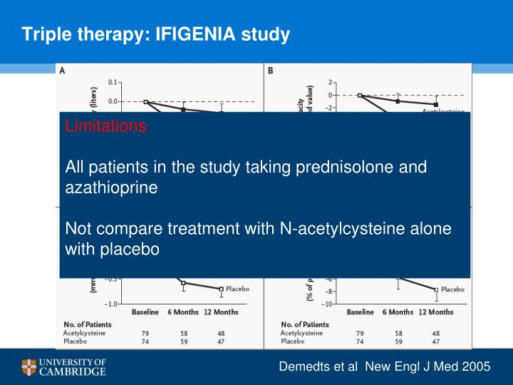 Triple therapy: IFIGENIA study