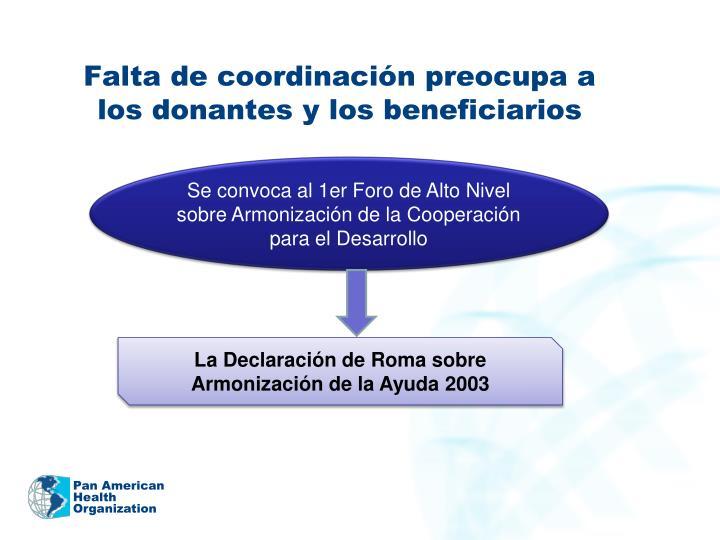 Falta de coordinación preocupa a los donantes y los beneficiarios