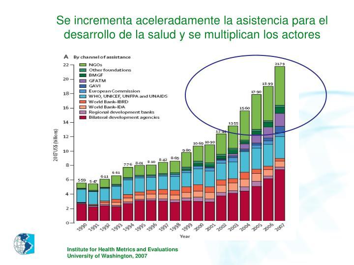 Se incrementa aceleradamente la asistencia para el desarrollo de la salud y se multiplican los actores