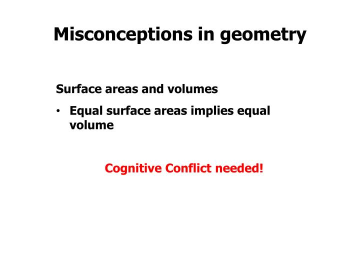 Misconceptions in geometry