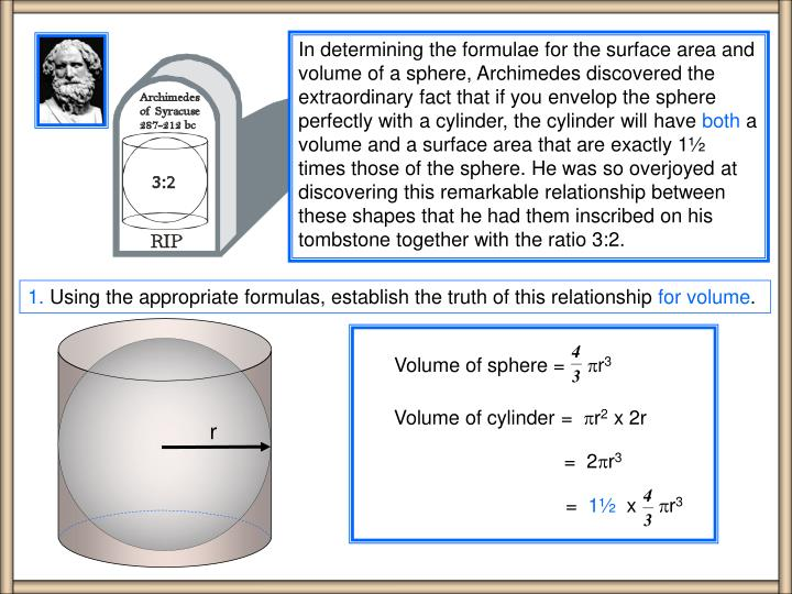 Volume of sphere =