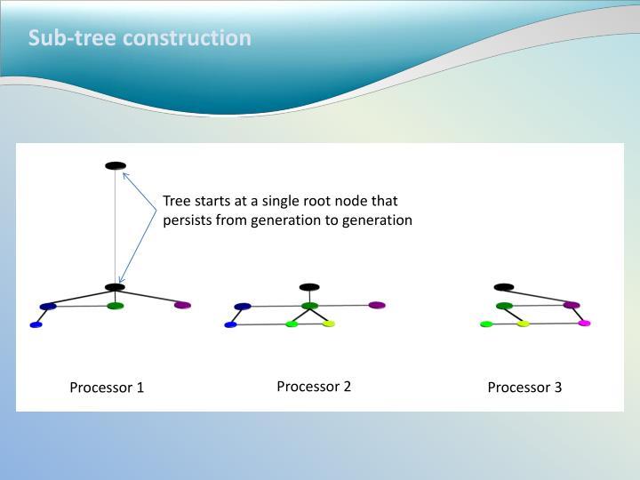 Sub-tree construction