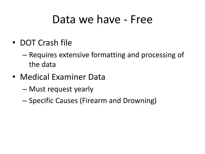 Data we have - Free