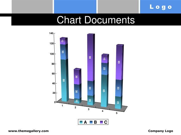 Chart Documents