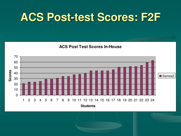 ACS Post-test Scores: F2F