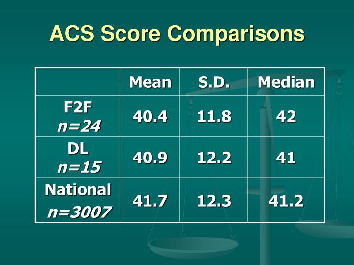 ACS Score Comparisons