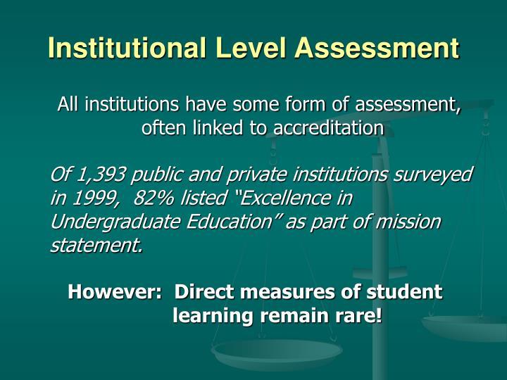 Institutional Level Assessment