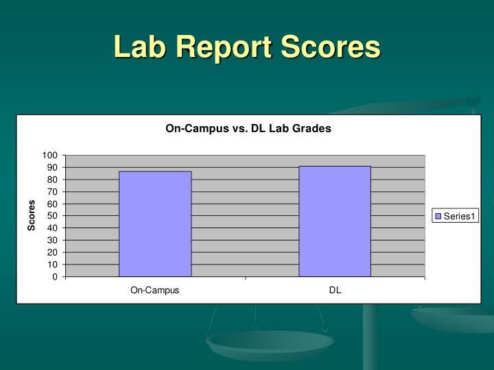 Lab Report Scores