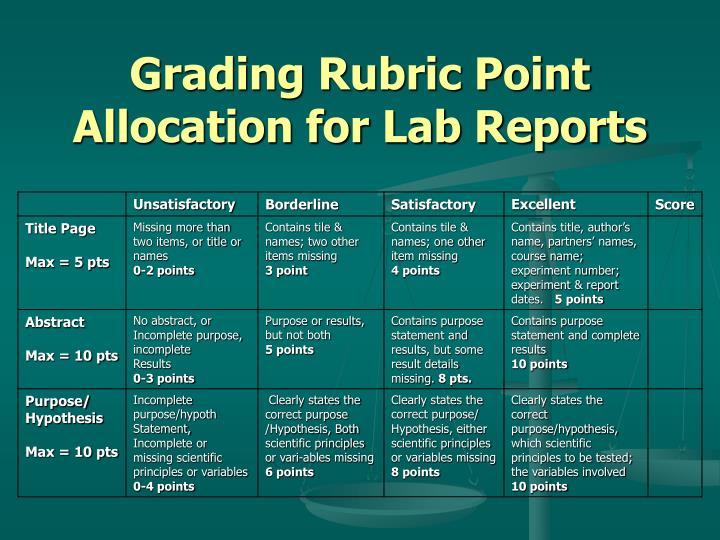 Laboratory Report Grading Rubric