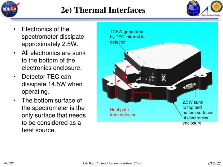 2e) Thermal Interfaces