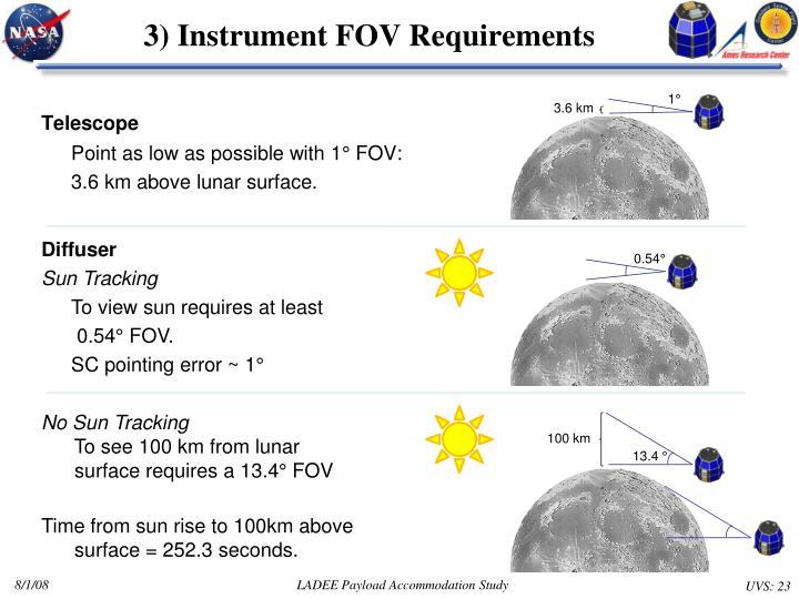 3) Instrument FOV Requirements