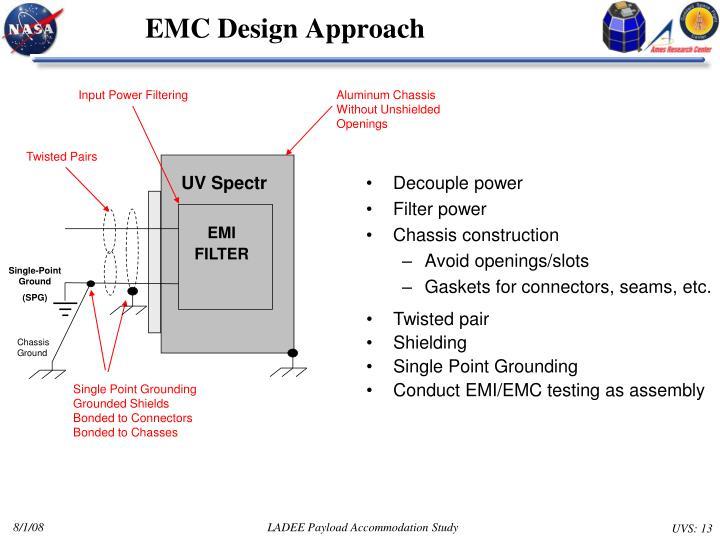 EMC Design Approach