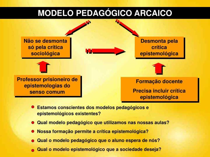 MODELO PEDAGÓGICO ARCAICO